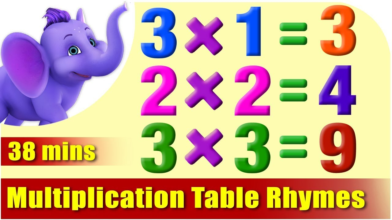 Multiplication Table Rhymes - 1 to 20 in Ultra HD (4K) - Appu Series