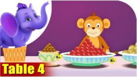 Multiplication Table Rhymes – Table 4 in Ultra HD (4K)