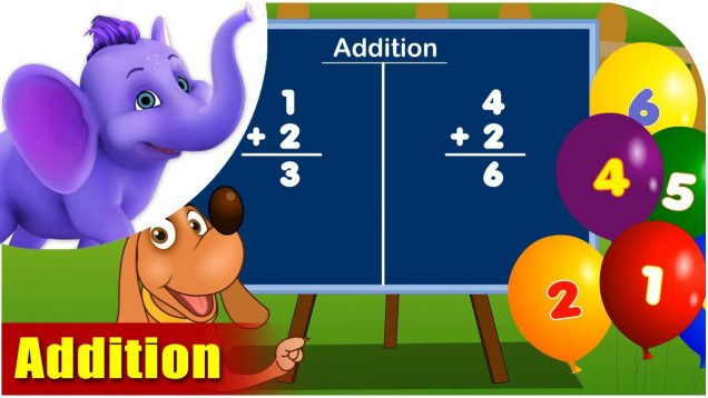 Addition – Learning song for Kids in 4K by Appu Series