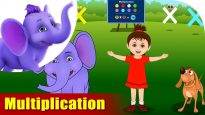 Multiplication – Learning song for Kids in 4K by Appu Series